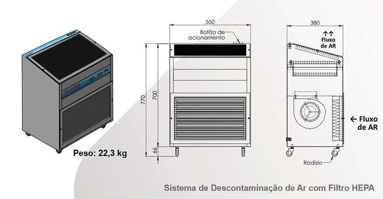 UDL 500 PR